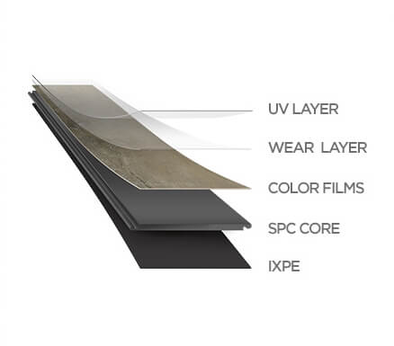 What is SPC Flooring